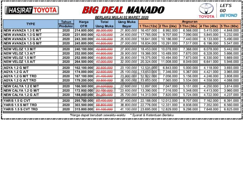PAKET PROMO Kredit Toyota Manado